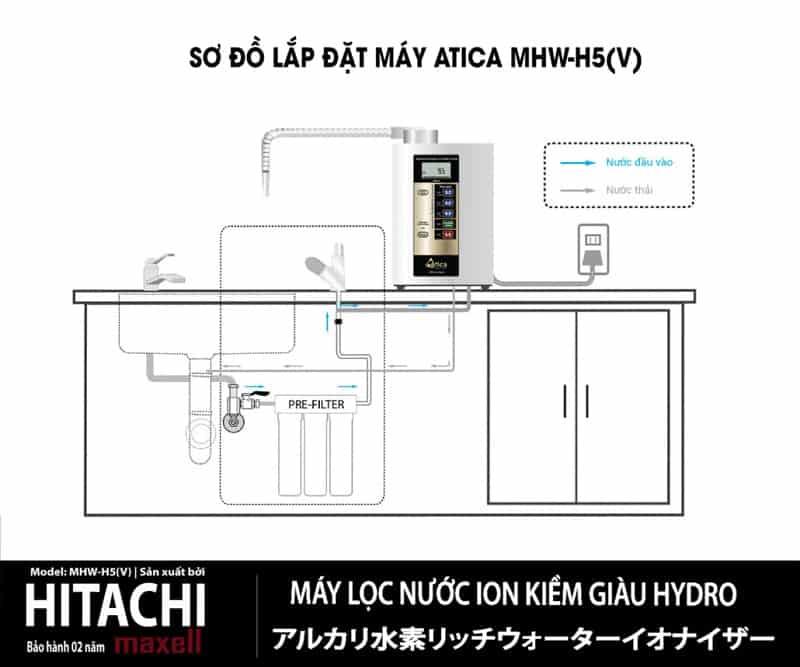Sơ đồ lắp đặt máy điện giải ion kiềm Atica MHW-H5(V)