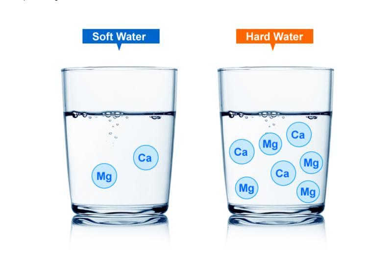 Nước cứng có chứa nhiều các ion