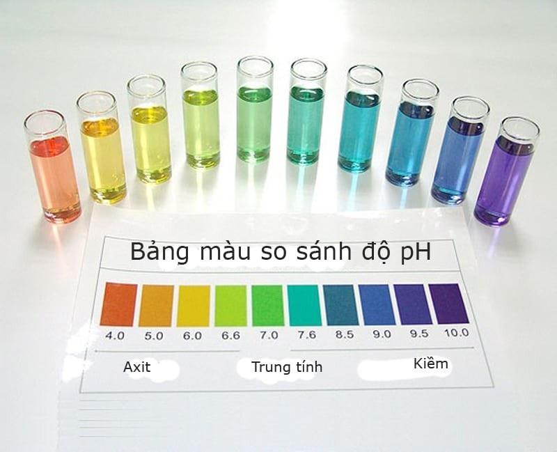 Nước uống có độ pH bao nhiêu là tốt?