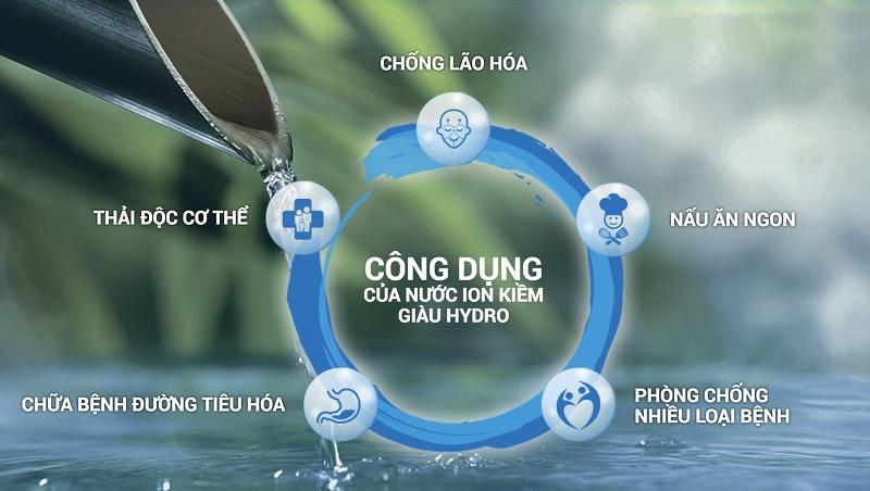Nguồn nước được tạo ra bởi máy điện giải sở hữu nhiều đặc tính có lợi cho sức khỏe con người